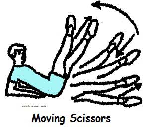 Moving Scissors
